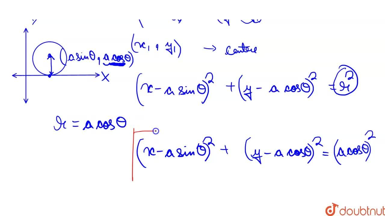 Find the equation of a circle which touches the X-axis and whose centre is (asintheta,acostheta).