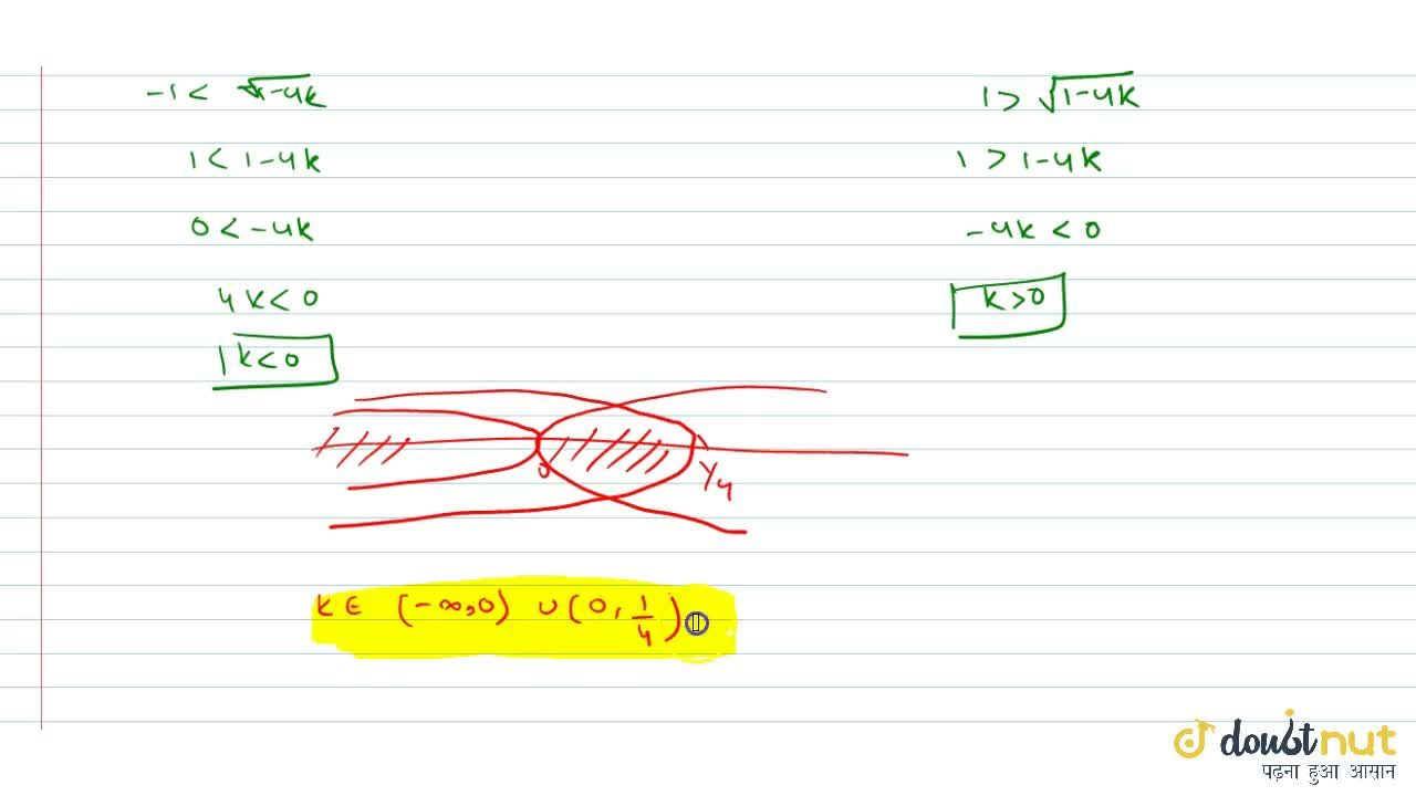 Let f(x) = 4x^2–2x + k where k in R If both roots of the equation f(x)=0 are positive,then k can be equal to