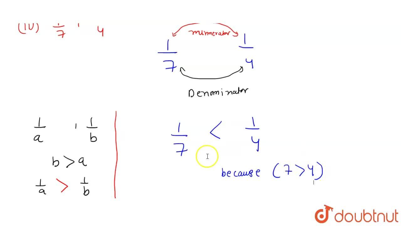 Solution for Compare the following fractions and put an   appr