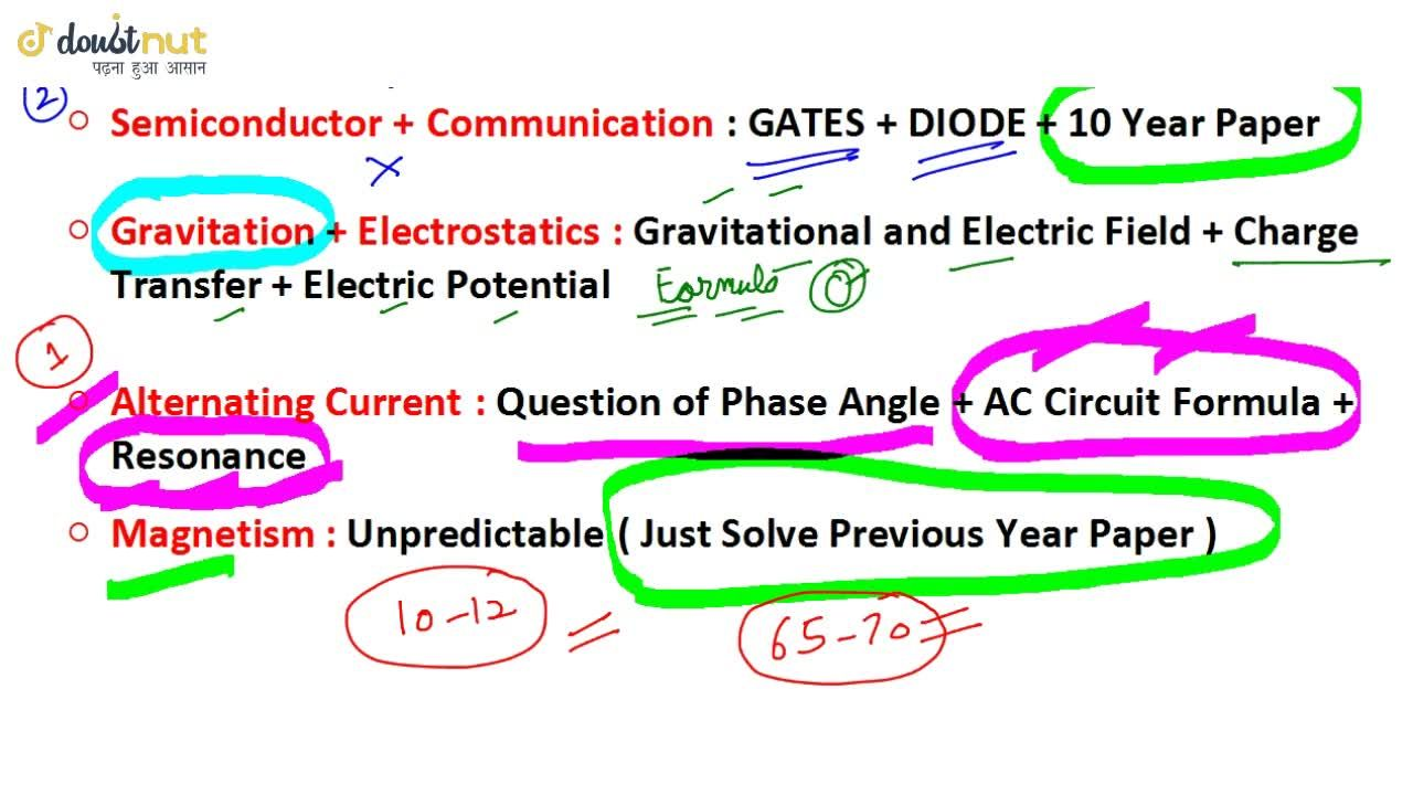 Solution for How To Score 60+ Marks In JEE Main 2019 Physics by
