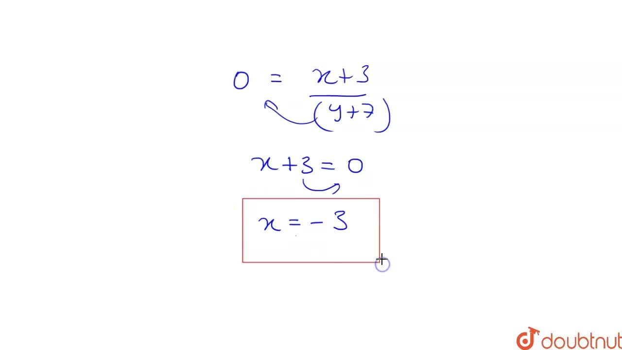 Solution for Write the equation of a   line parallel to y-axis