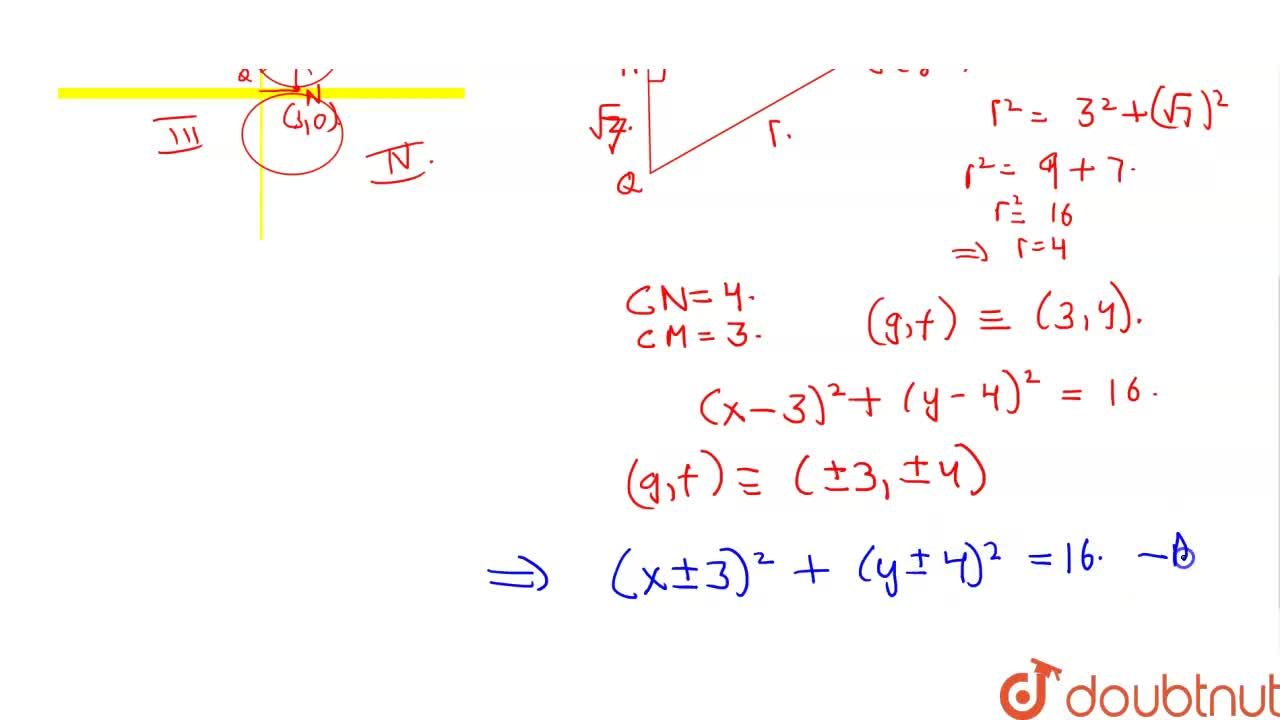 Solution for  Circle(s) touching x-axis at a distance 3 from th