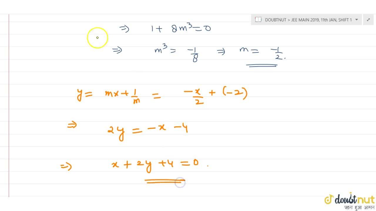 Solution for The equation of common tangent to the curves y^2