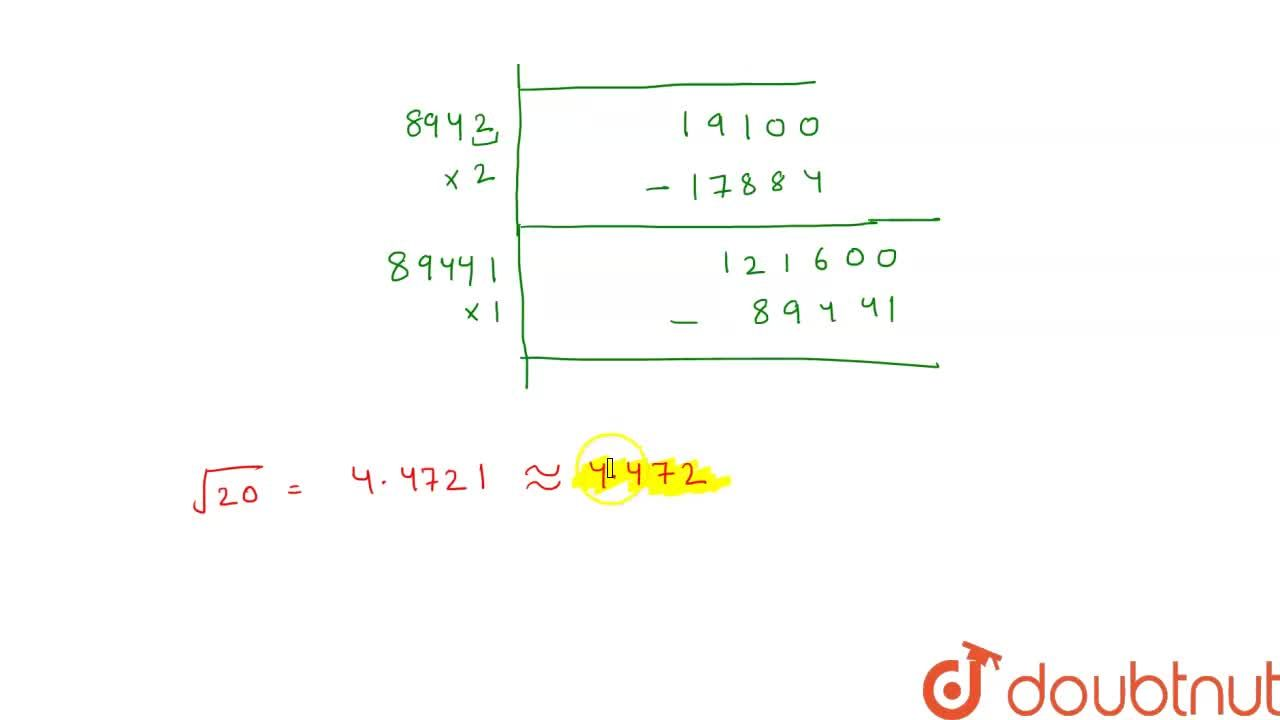 Solution for Find the square root of each of the following   co