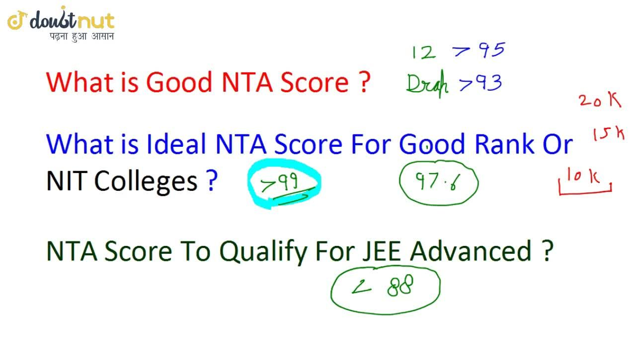 Minimum NTA Score Required in JEE Mains 2019 For NIT or IIIT College , JEE Advanced Eligibility