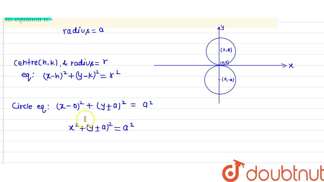 Solution for If a be the radius of a circle which touches x