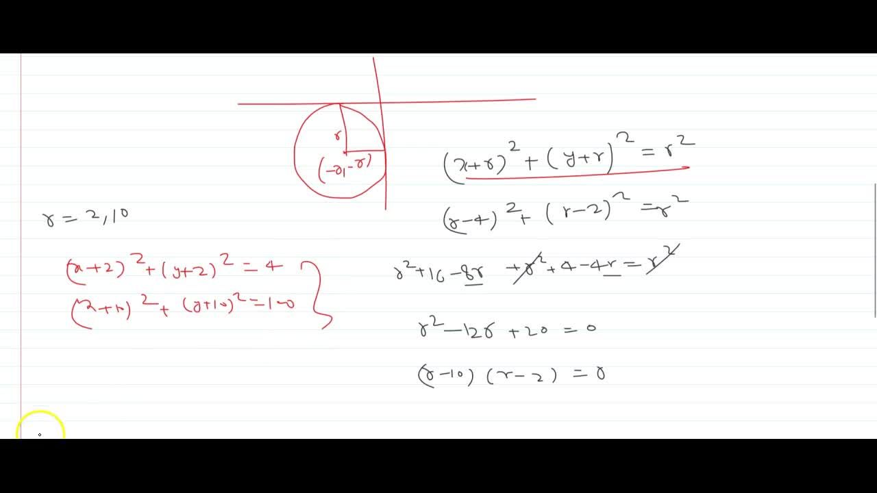 Solution for Find the equations of circles which passes through
