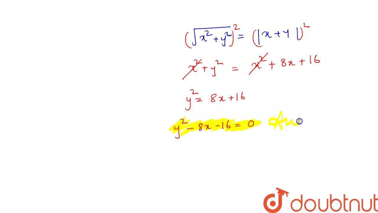 Solution for Find the equation of a parabola whose vertex is (-