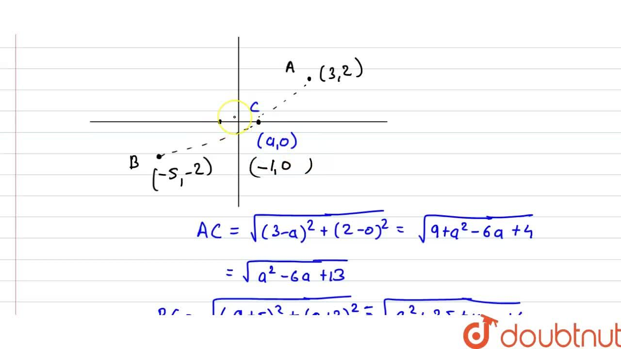 Solution for Find the point on x-axis which is equidistant from