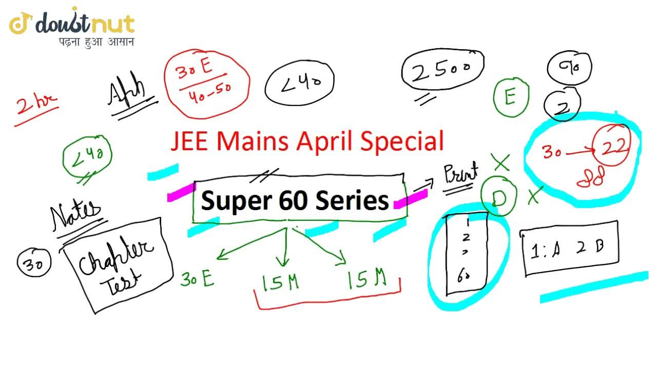 Solution for JEE Mains April Maths | Want To Score 90+ Marks in