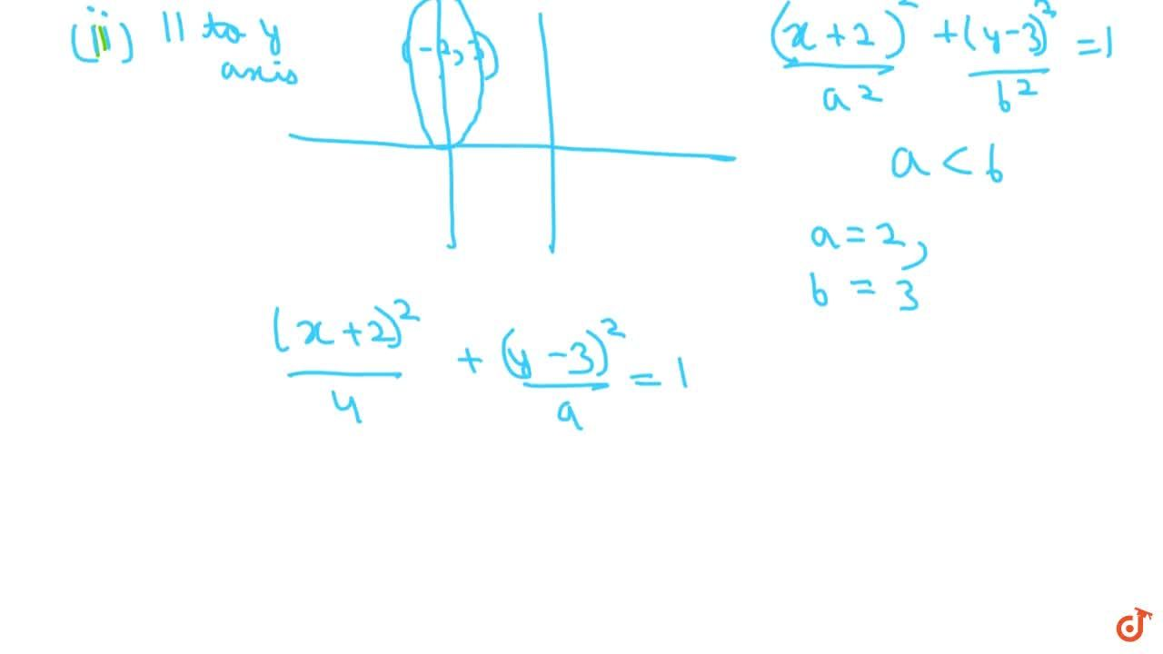 Solution for Find the equation of the ellipse whose centre is (