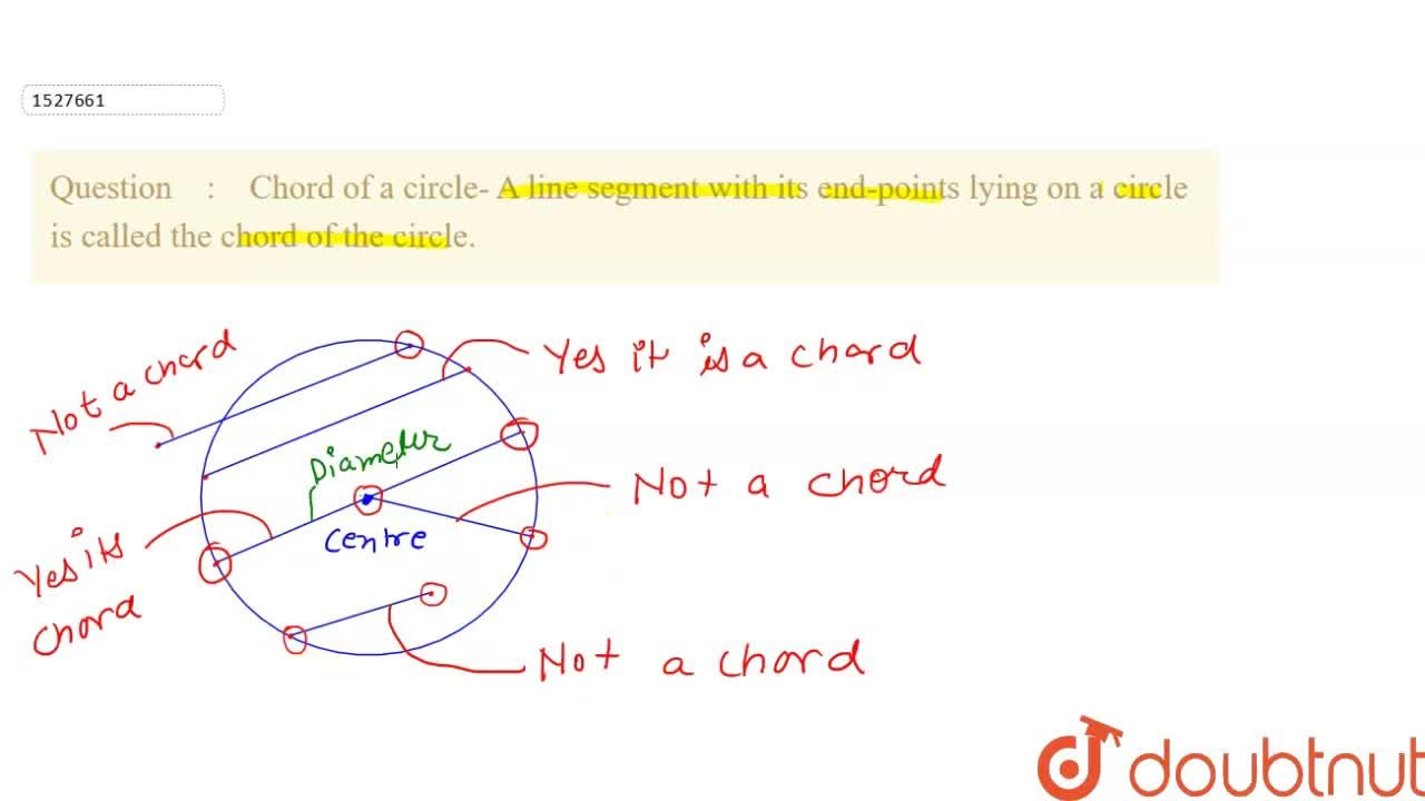 Solution for Chord of a circle- A line segment with its end-poi