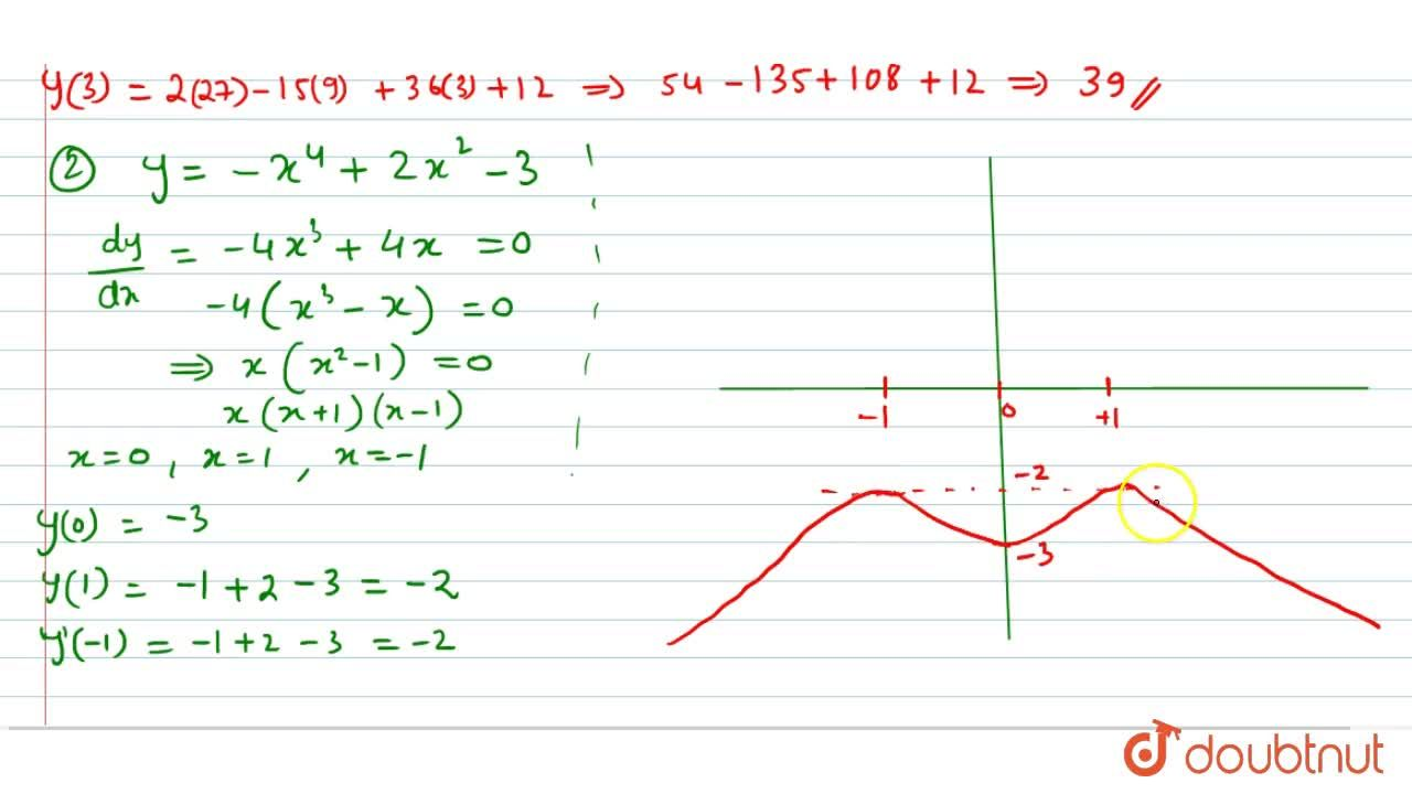 Solution for Draw the graph of  y=2x^3-15 x^2+36 x+12   y=-x