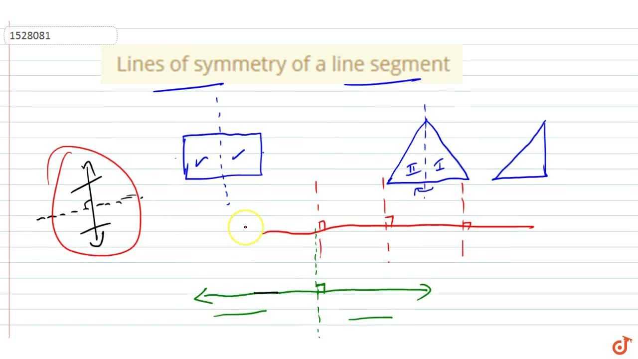 Solution for Lines of symmetry of a line segment