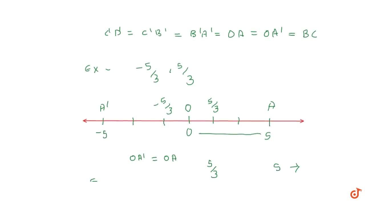 Solution for Representation of rational numbers on the number l