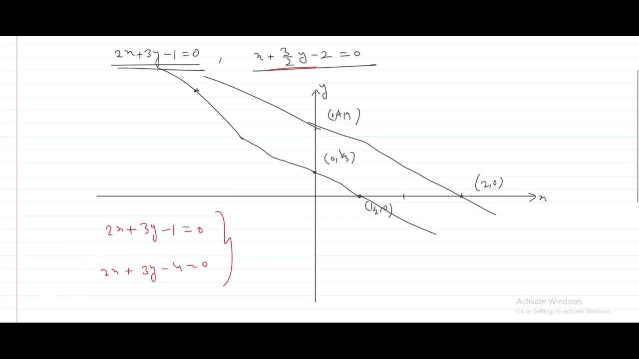 Solution for  Solve the pair of equations 2x+3y-1=0andx+3,2y-2