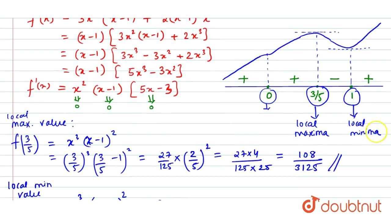 Solution for Find the points of local maxima or local minima, i