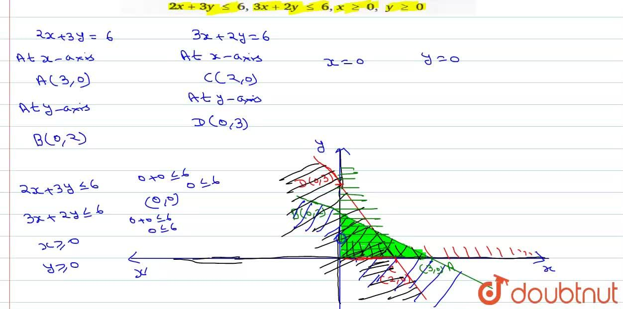solve the following system of inequation by graphical method:  <br> 2x + 3y le 6, 3x + 2y le 6, x ge 0, y ge 0