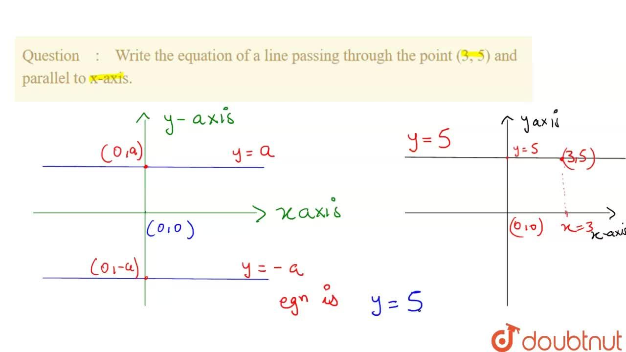 Solution for Write the equation of a   line passing through th
