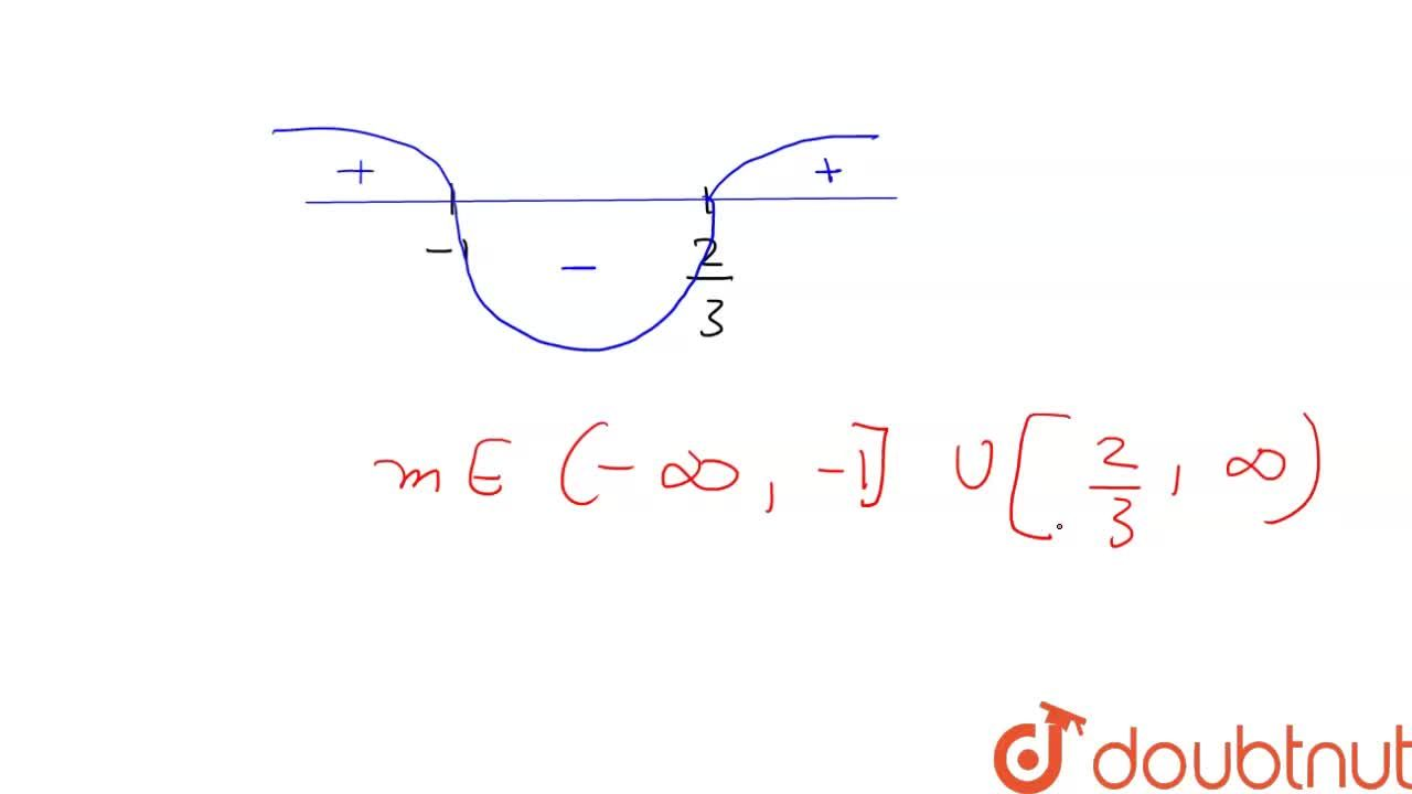 Solution for Determine the value(s) of m for which the equati