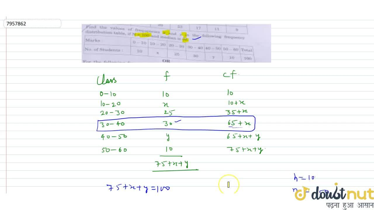 Solution for Find the value of frequecies in the following freq