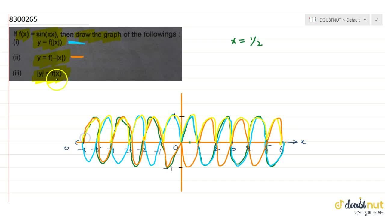 Solution for If f(x) = sin(pi x), then draw the graph of the