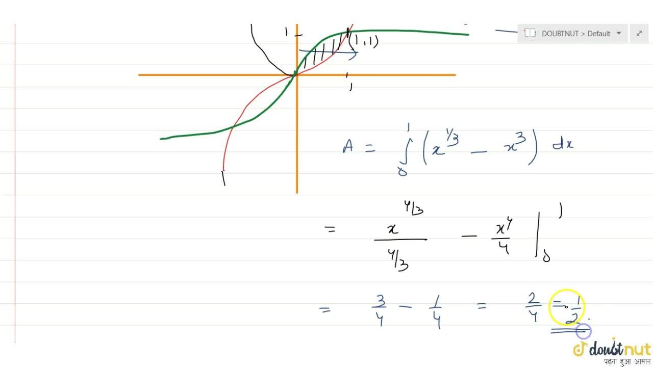 Solution for The area enclosed between the curves y=|x^3| and