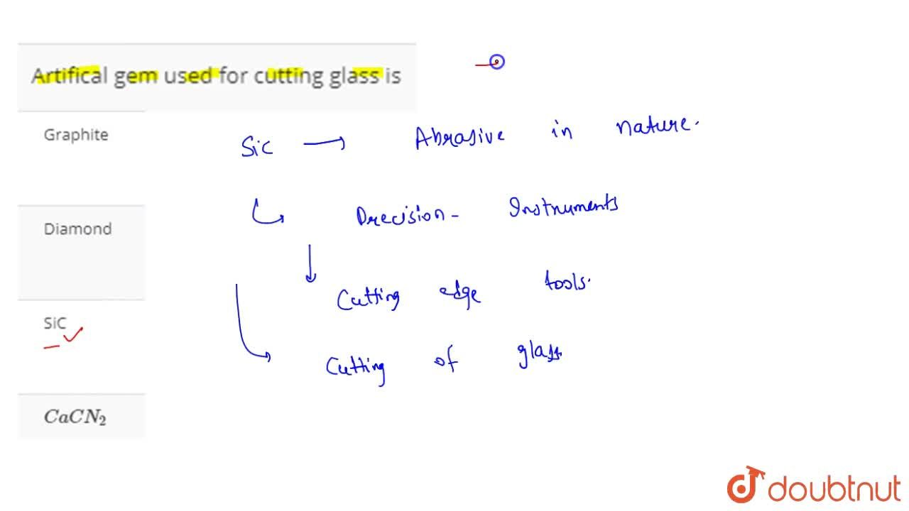 Solution for Artifical gem used for cutting glass is