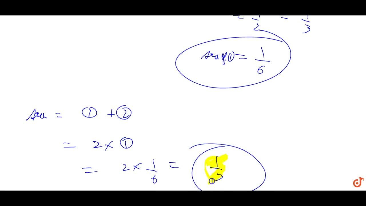 Find the area of the region bounded by the parabola y=x^2 and y=|x|.