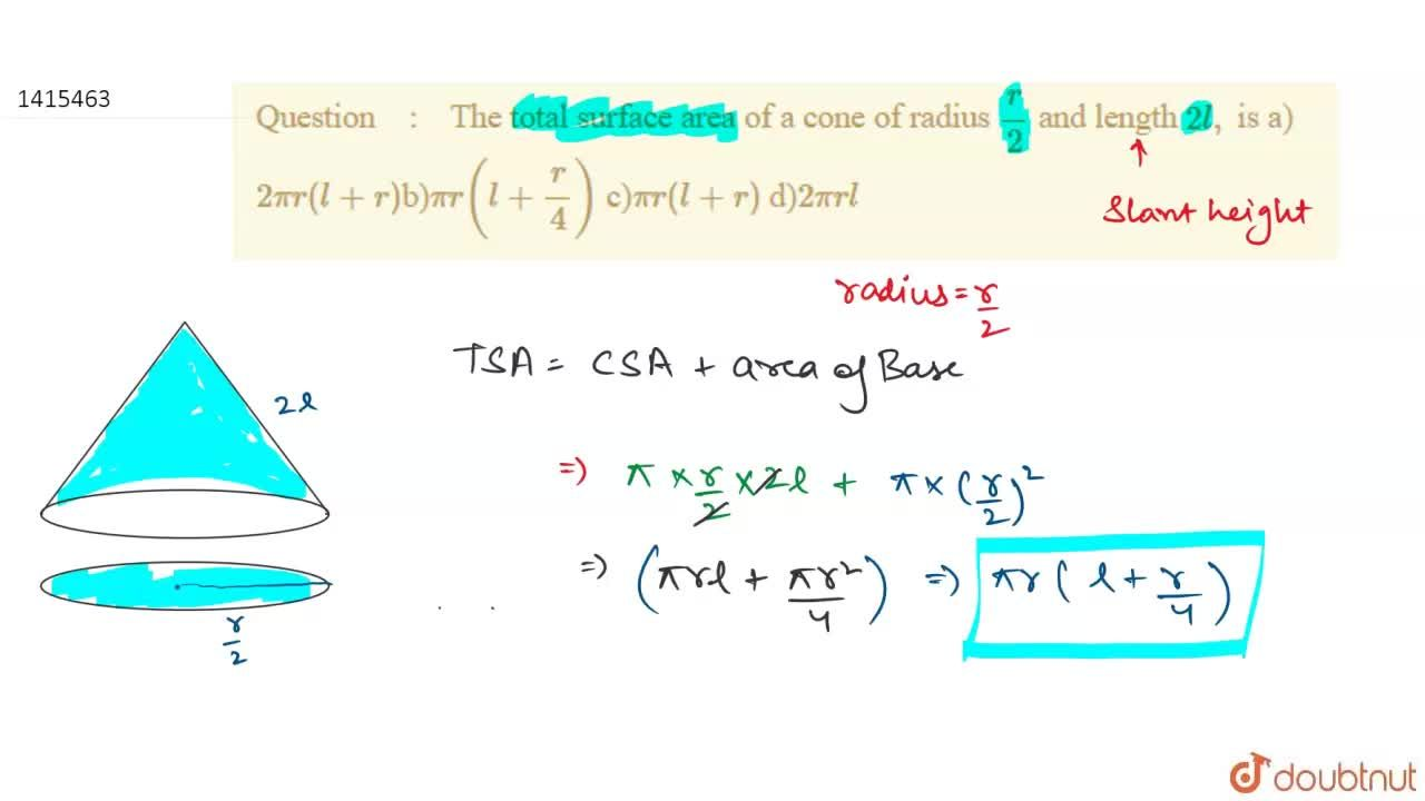 Solution for The total surface area of a cone of radius r,2 a