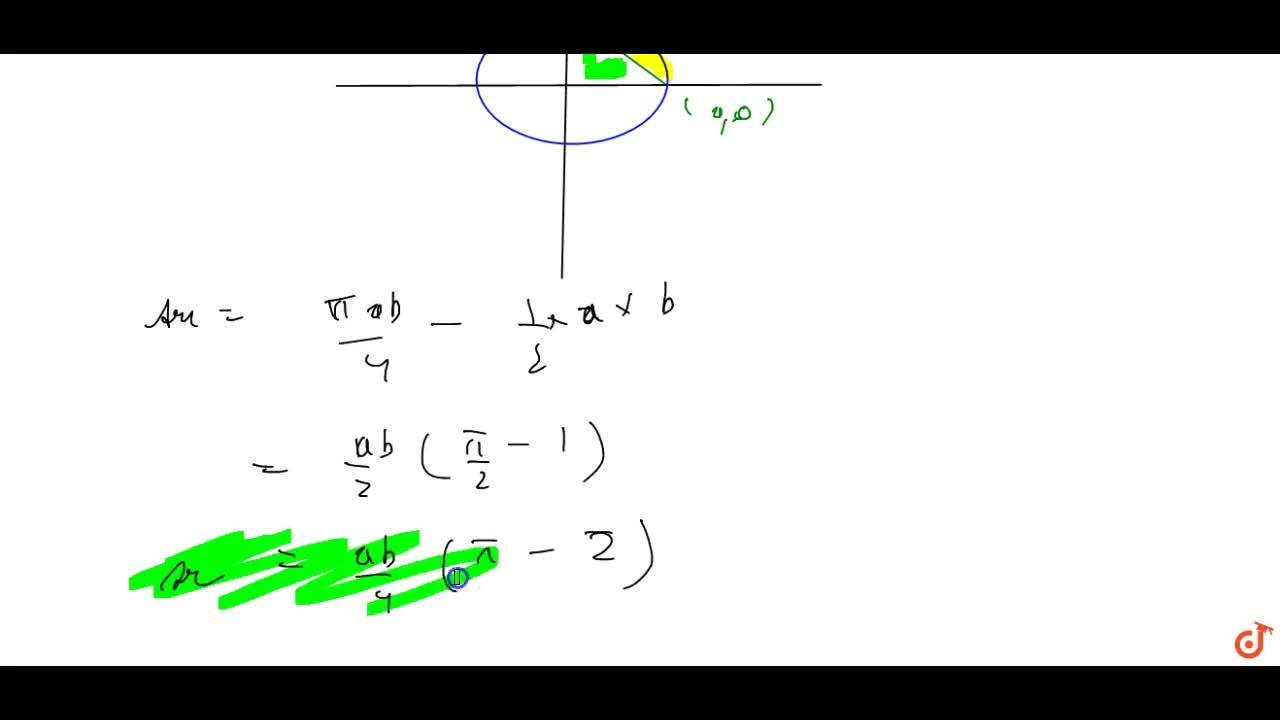 Solution for Find the area of the  smaller region bounded by th