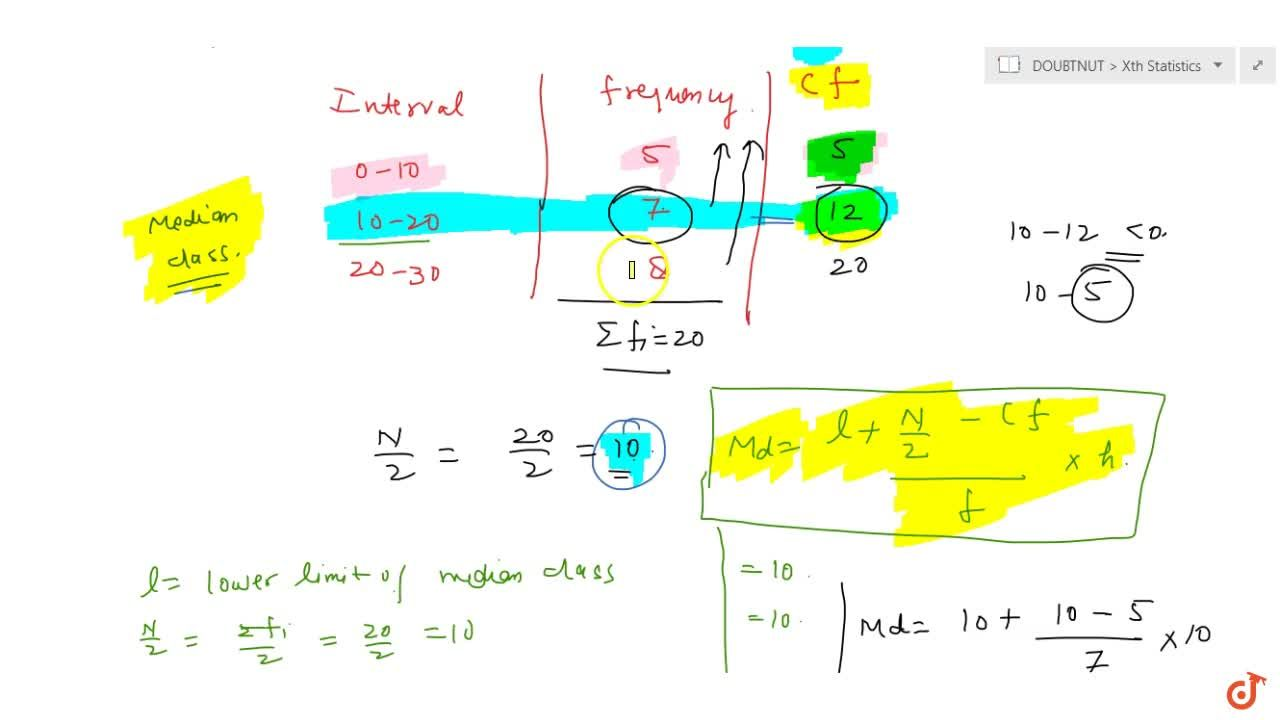 Solution for Median of grouped or continuous frequency distribu