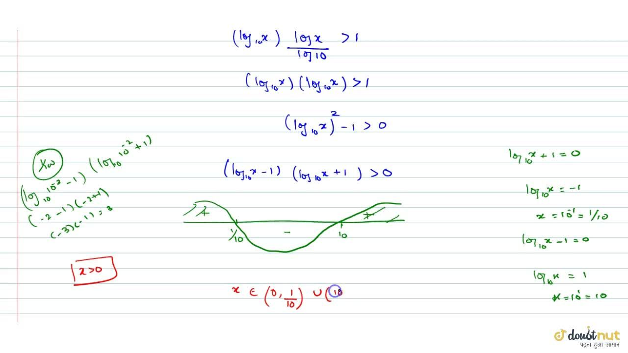 Solution for Solve the inequality : x^(logx)gt10.