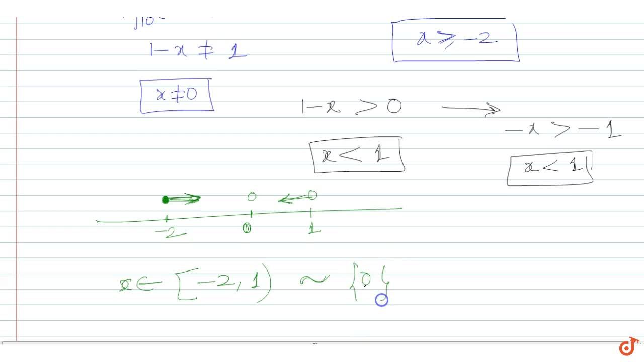 Solution for  Find domain of the function f(x)=1,(log_10 (1-x)