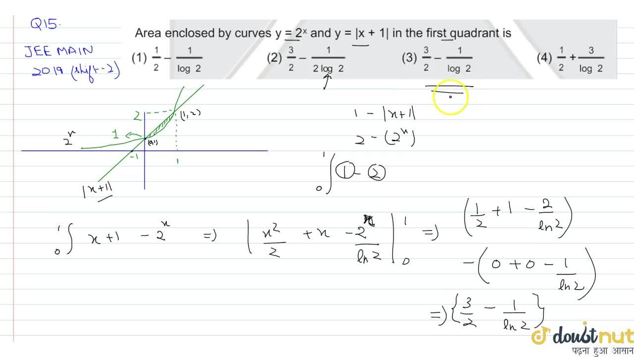 Solution for Area enclosed by curves y=2^(x) and y=|x+1| in