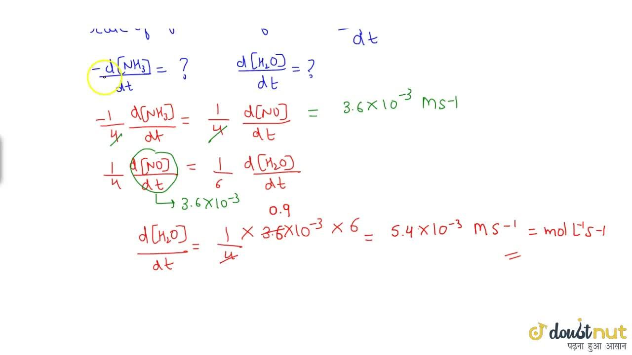 Solution for Units Of Rate Of Reaction And Expression Of Rate