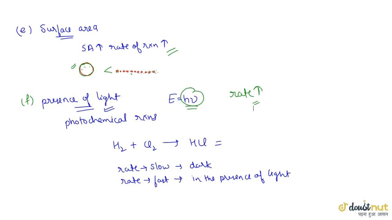Solution for Factors Influencing The Rate Of Reaction