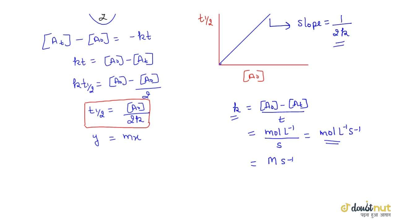 Solution for Derivation And Characteristics