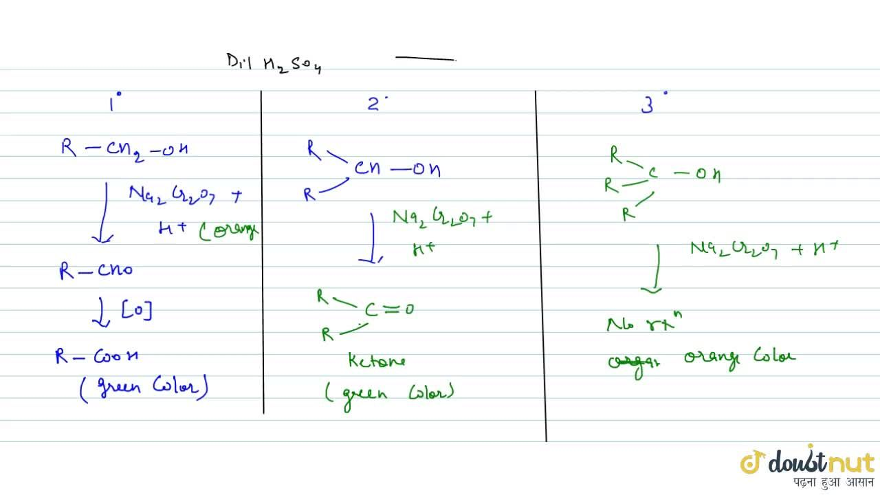 Solution for Dichromate Test