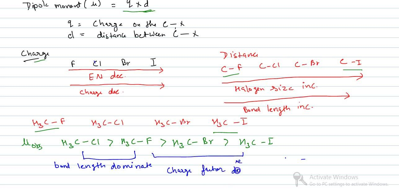 Solution for Dipole Moment