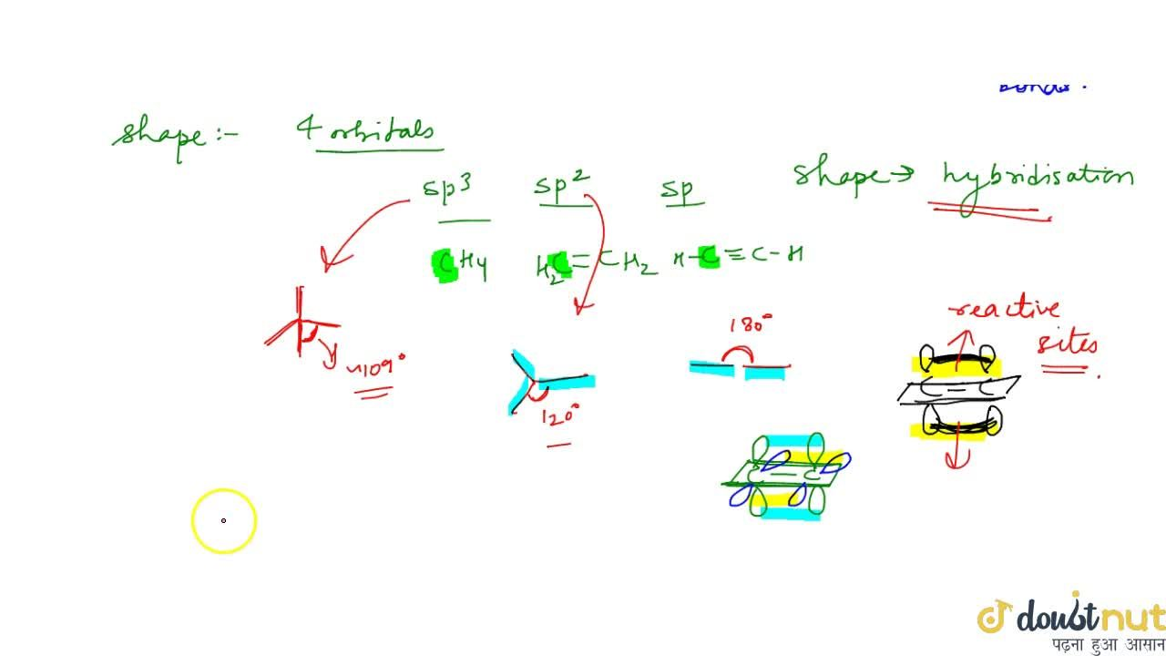 Solution for Catenation And The Shapes Of Carbon Compounds