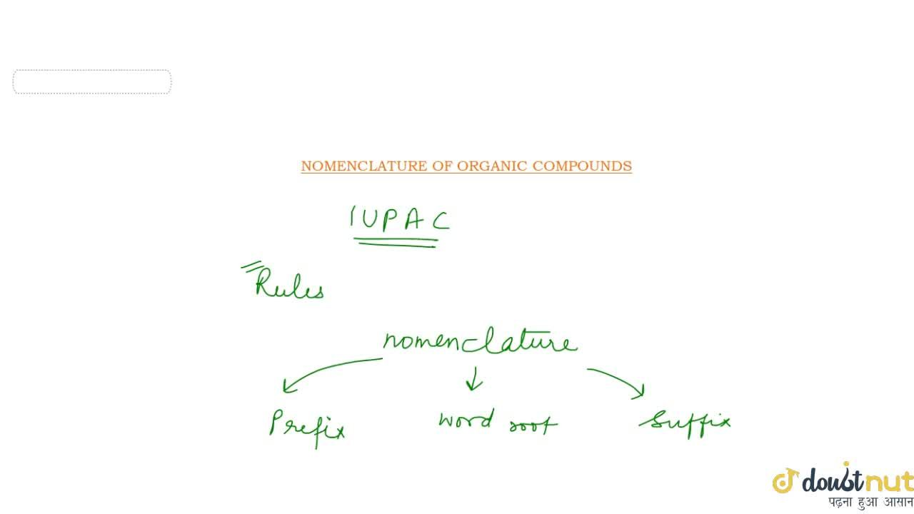 Solution for IUPAC NOMENCLATURE-PREFIX SUFFIX AND WORD ROOT