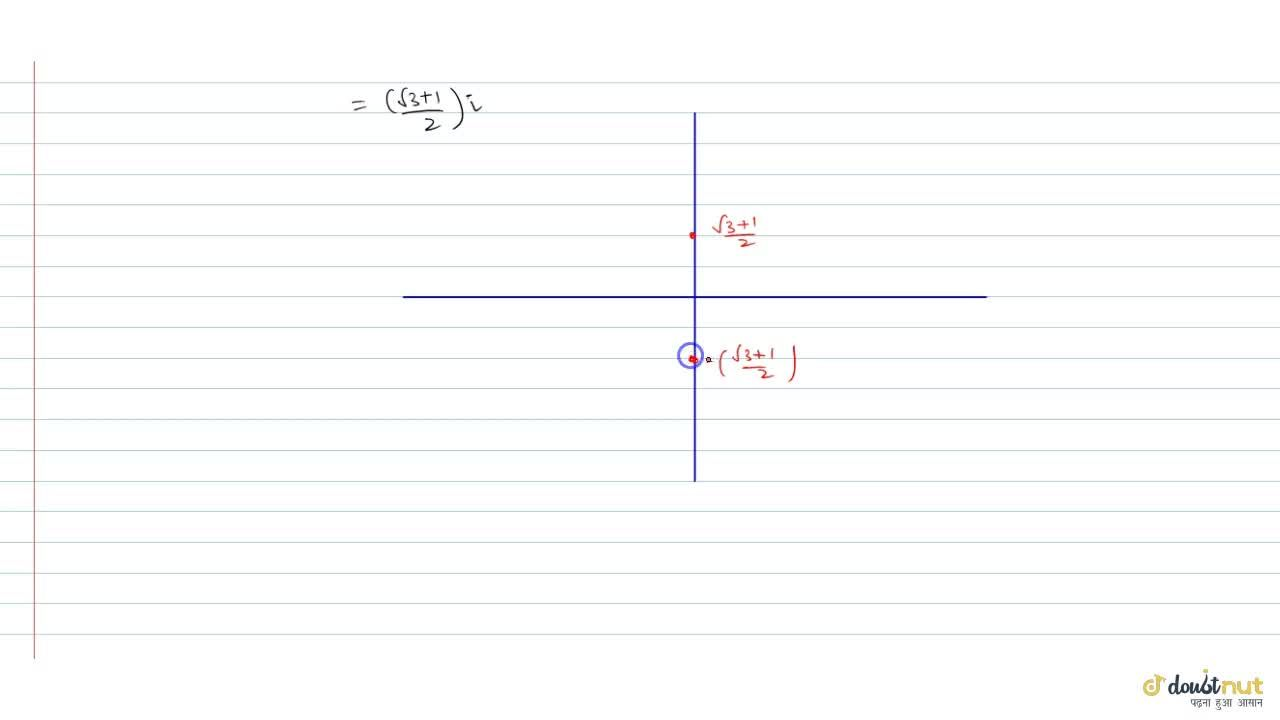 Solution for Plot the following numbers nd their complex conjug