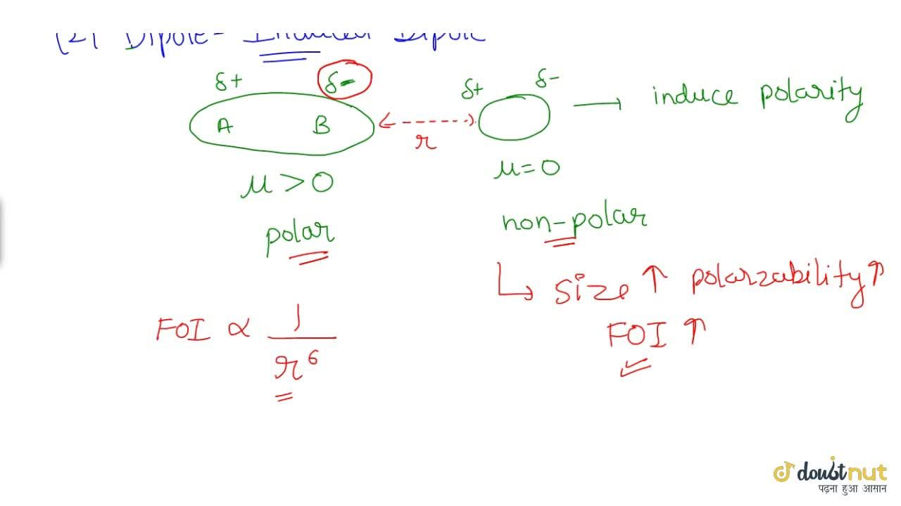 Solution for DIPOLE-DIPOLE FORCES AND DIPOLE-INDUCED DIPOLE FOR