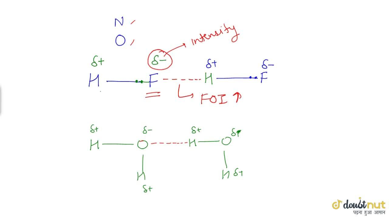 Solution for London Forces And Hydrogen Bond