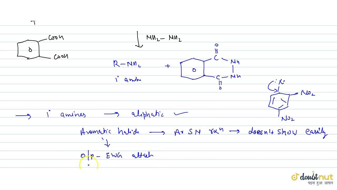 Solution for Gabriel Phthalimide Synthesis