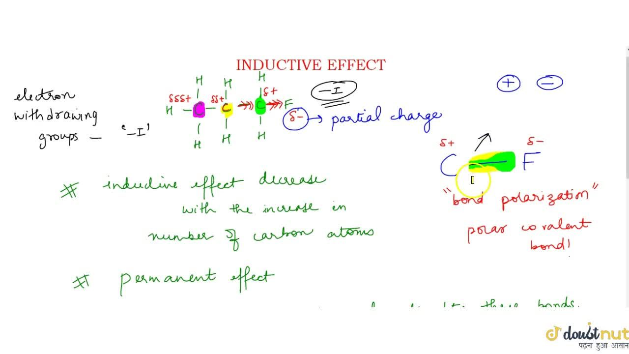 Solution for Inductive Effect