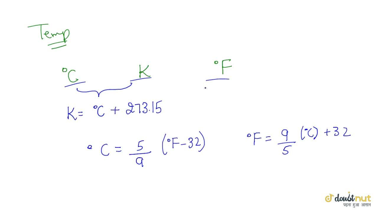 Solution for Intro And Properties Of Gases