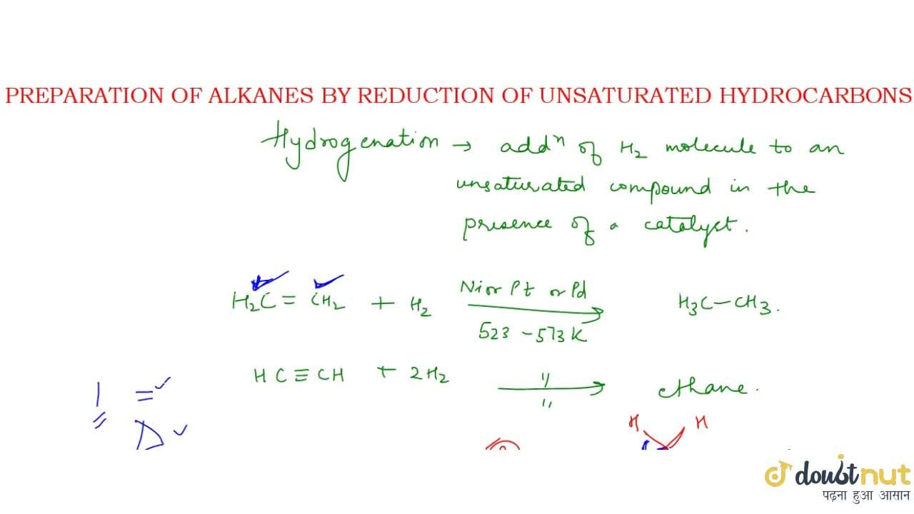 Solution for Unsaturated Hydrocarbons Reduction