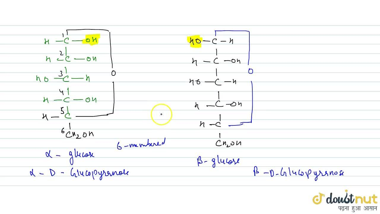 Solution for Cyclic Structure